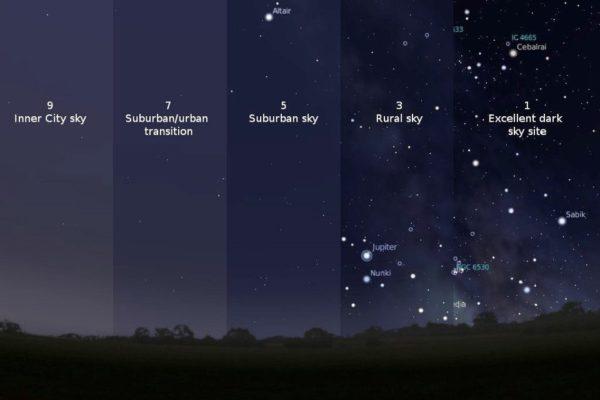 Bortle Dark Sky Scale